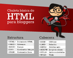 HTML bloggers